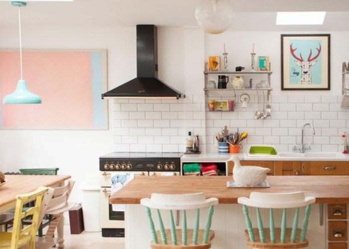 Do You Know Your Kitchen Style?